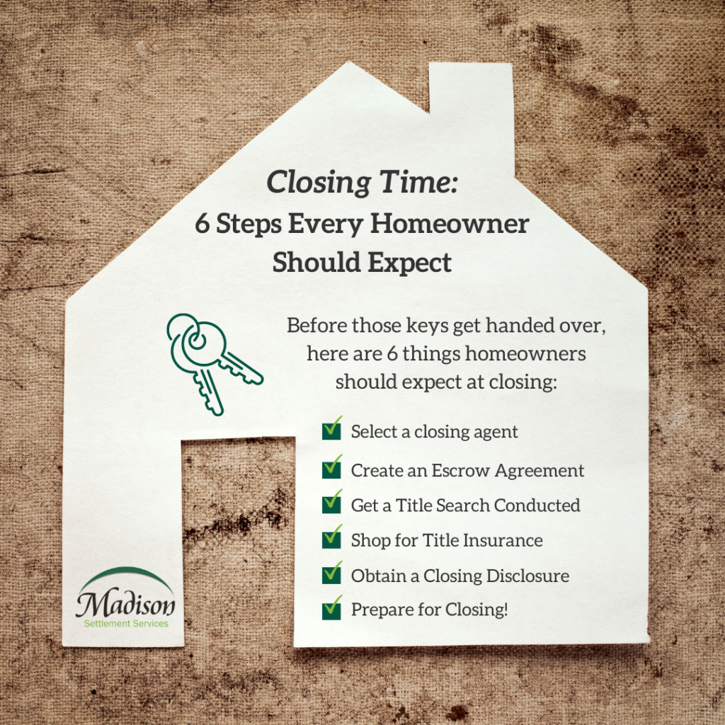 what homebuyers should expect during closing